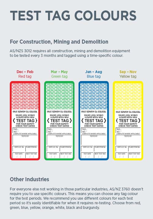 Mining, construction and demolition industry test and tag safety colours